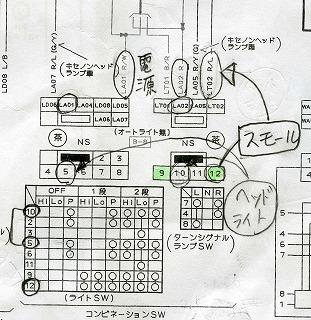バサラヘッドランプ配線図