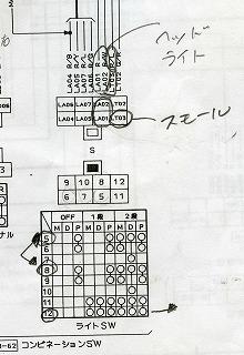 シルビアヘッドランプ配線図