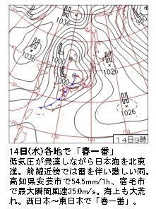 H19年2月14日天気図